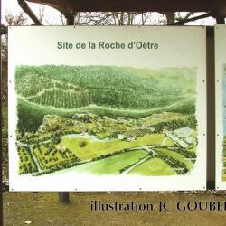 Panneaux du site des Roches d'Oëtre